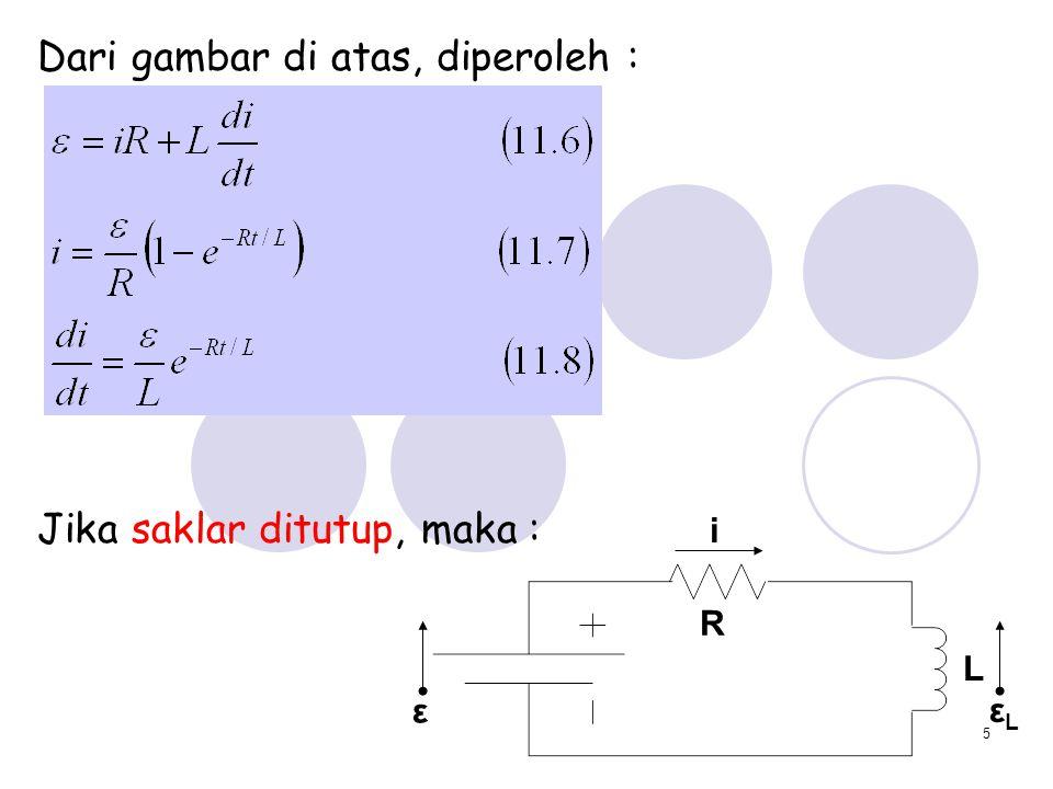5 Dari gambar di atas, diperoleh : Jika saklar ditutup, maka : ε L R εLεL i