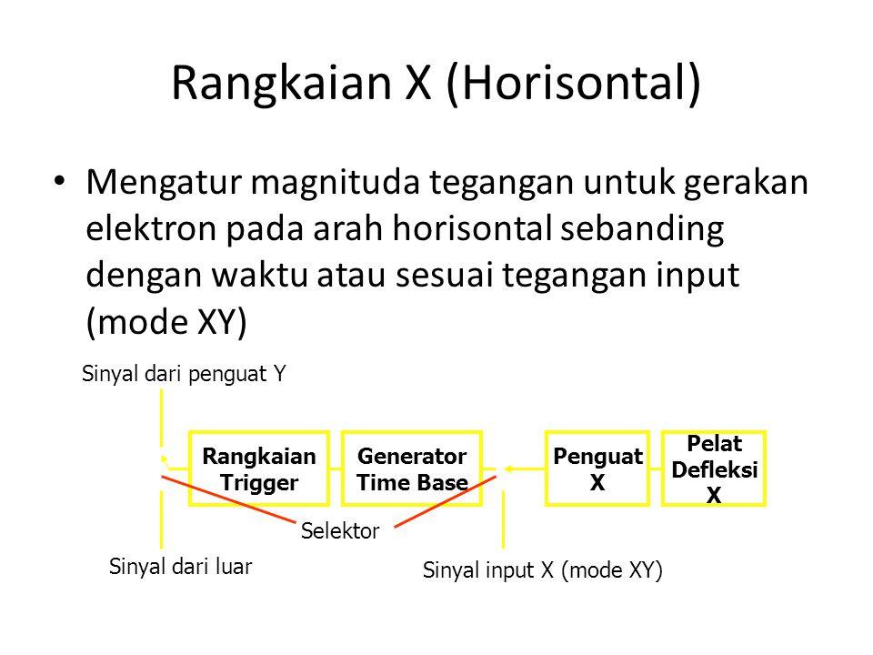 Rangkaian X (Horisontal) Mengatur magnituda tegangan untuk gerakan elektron pada arah horisontal sebanding dengan waktu atau sesuai tegangan input (mo
