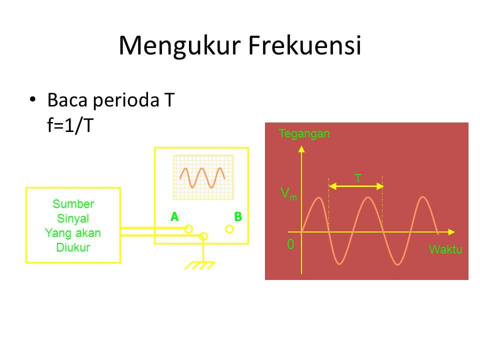 Mengukur Frekuensi Baca perioda T f=1/T AB Sumber Sinyal Yang akan Diukur Tegangan Waktu VmVm 0 T