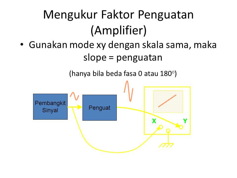 Mengukur Faktor Penguatan (Amplifier) Gunakan mode xy dengan skala sama, maka slope = penguatan (hanya bila beda fasa 0 atau 180 o ) XY Pembangkit Sin