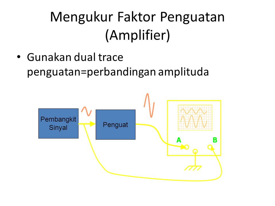 Mengukur Faktor Penguatan (Amplifier) Gunakan dual trace penguatan=perbandingan amplituda AB Pembangkit Sinyal Penguat