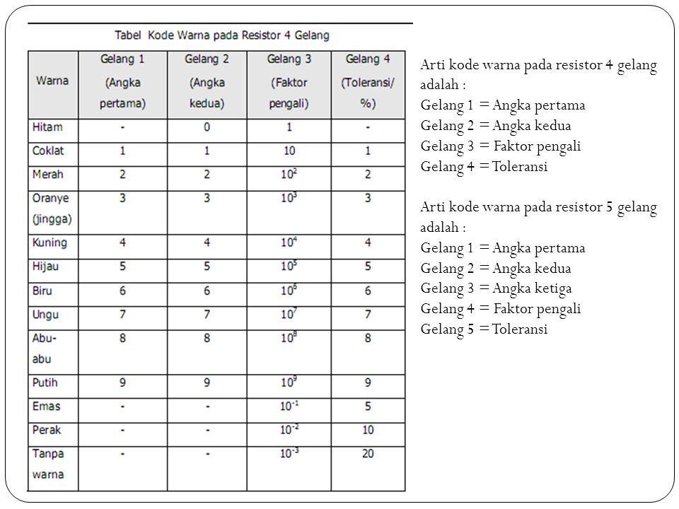 Arti kode warna pada resistor 4 gelang adalah : Gelang 1 = Angka pertama Gelang 2 = Angka kedua Gelang 3 = Faktor pengali Gelang 4 = Toleransi Arti ko