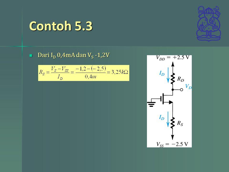 Contoh 5.3 Dari I D 0,4mA dan V S -1,2V Dari I D 0,4mA dan V S -1,2V