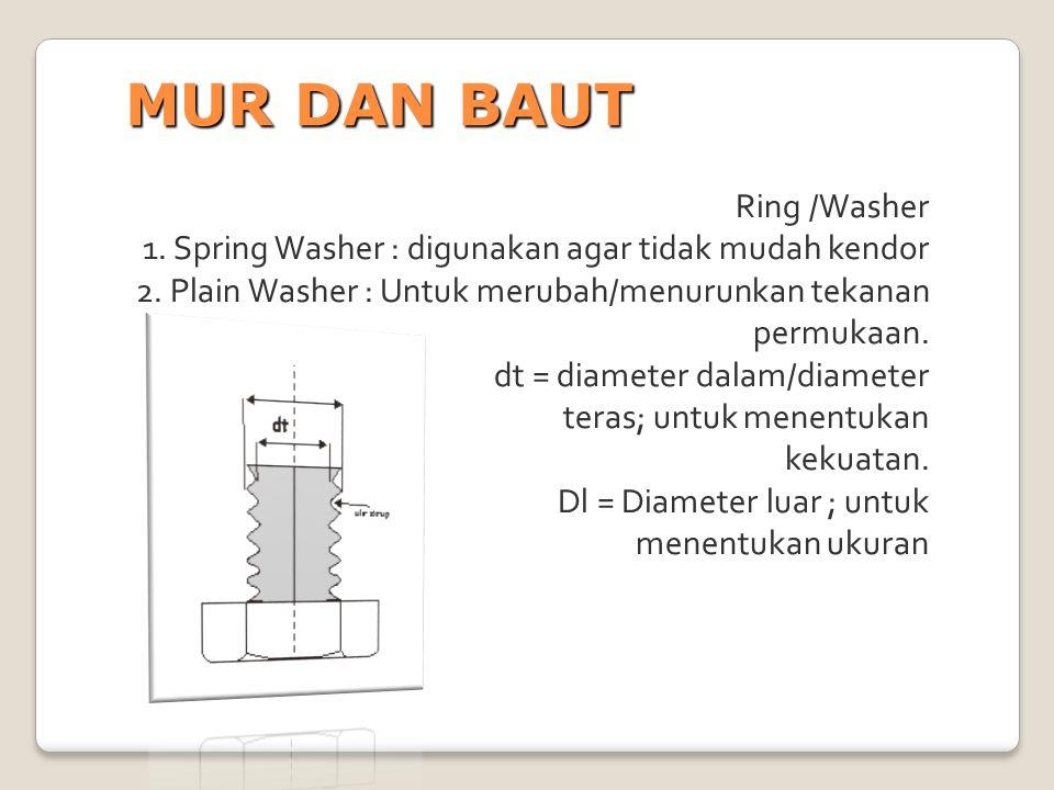 MUR DAN BAUT Ring /Washer 1. Spring Washer : digunakan agar tidak mudah kendor 2. Plain Washer : Untuk merubah/menurunkan tekanan permukaan. dt = diam