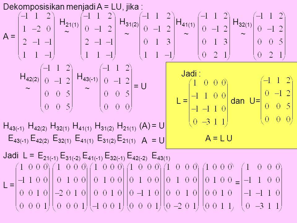 Dekomposisikan menjadi A = LU, jika : A = H 21(1) H 31(2) H 41(1) H 32(1) H 42(2) H 43(-1) = U ~ ~~~ ~~ H 43(-1) H 42(2) H 32(1) H 41(1) H 31(2) H 21(1) (A)= U A E 21(1) E 31(2) E 41(1) E 32(1) E 42(2) E 43(-1) Jadi L =E 21(-1) E 31(-2) E 41(-1) E 32(-1) E 42(-2) E 43(1) L = = Jadi : dan U= A = L U