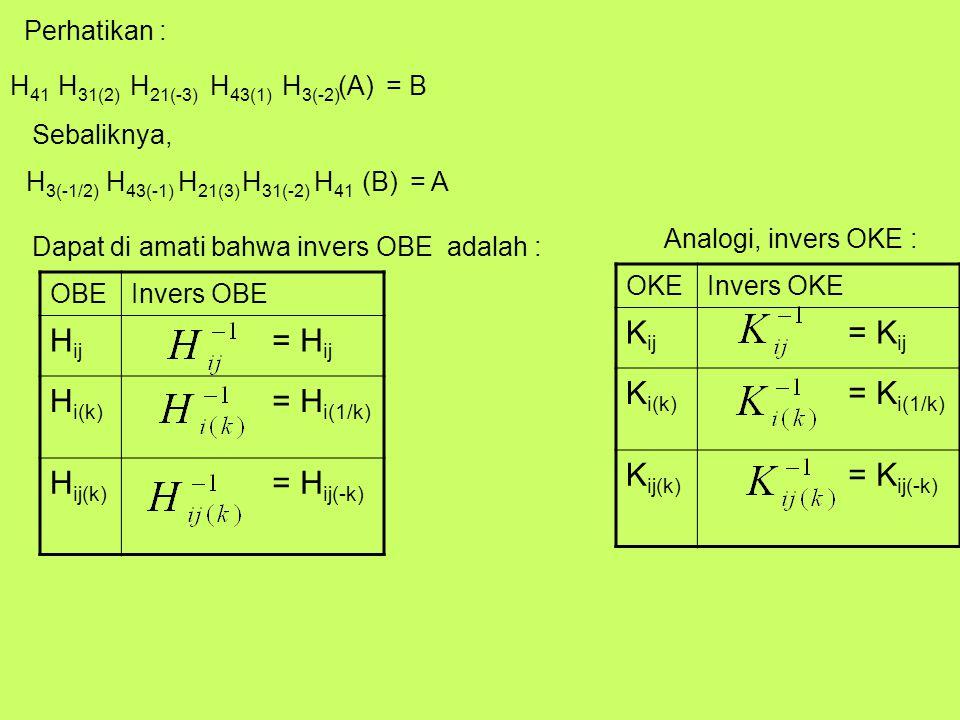 Perhatikan : (A)H 3(-2) H 43(1) H 21(-3) H 31(2) H 41 = B Sebaliknya, (B) H 41 H 31(-2) H 21(3) H 43(-1) H 3(-1/2) = A Dapat di amati bahwa invers OBE adalah : OBEInvers OBE H ij = H ij H i(k) = H i(1/k) H ij(k) = H ij(-k) Analogi, invers OKE : OKEInvers OKE K ij = K ij K i(k) = K i(1/k) K ij(k) = K ij(-k)
