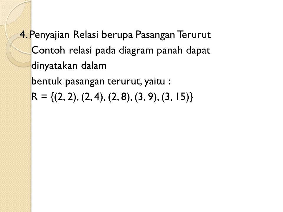4. Penyajian Relasi berupa Pasangan Terurut Contoh relasi pada diagram panah dapat dinyatakan dalam bentuk pasangan terurut, yaitu : R = {(2, 2), (2,