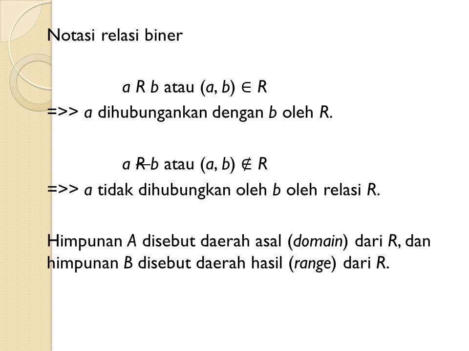 Notasi relasi biner a R b atau (a, b) ∈ R =>> a dihubungankan dengan b oleh R. a R b atau (a, b) ∉ R =>> a tidak dihubungkan oleh b oleh relasi R. Him