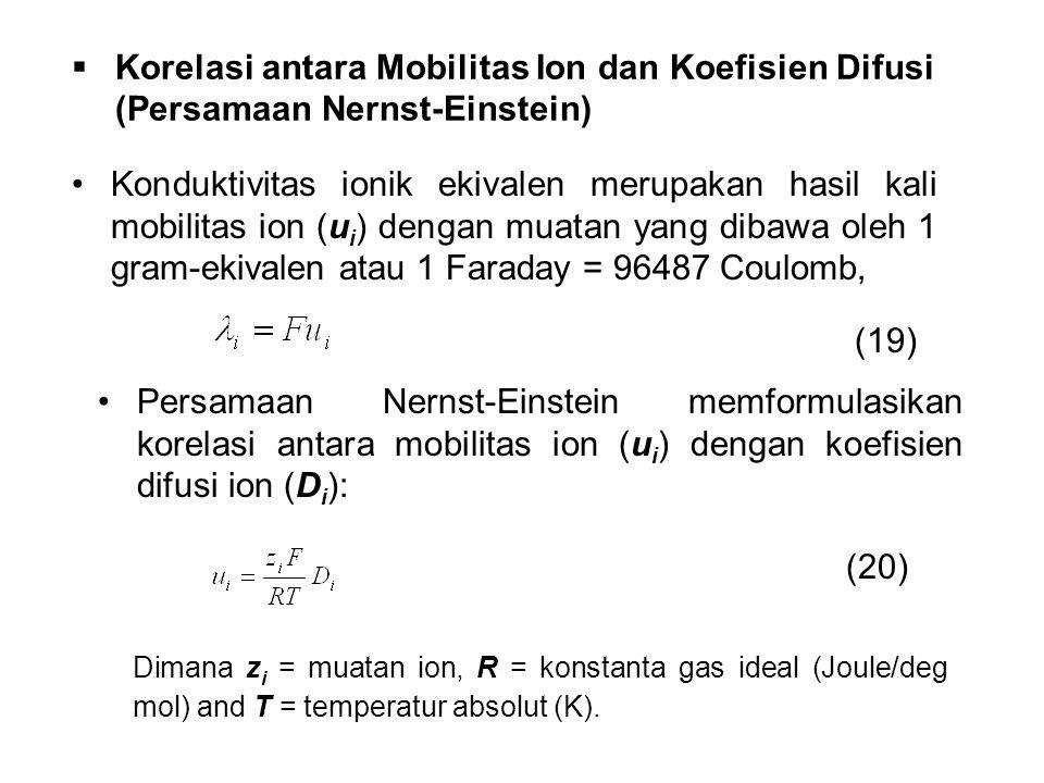 Konduktivitas ionik ekivalen merupakan hasil kali mobilitas ion (u i ) dengan muatan yang dibawa oleh 1 gram-ekivalen atau 1 Faraday = 96487 Coulomb,