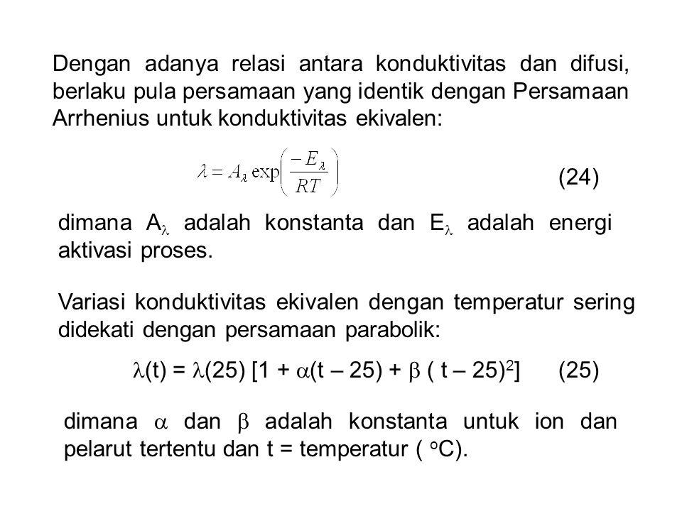 Dengan adanya relasi antara konduktivitas dan difusi, berlaku pula persamaan yang identik dengan Persamaan Arrhenius untuk konduktivitas ekivalen: dim
