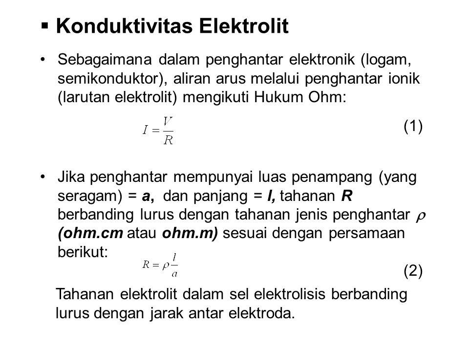  Konduktivitas Elektrolit Sebagaimana dalam penghantar elektronik (logam, semikonduktor), aliran arus melalui penghantar ionik (larutan elektrolit) m