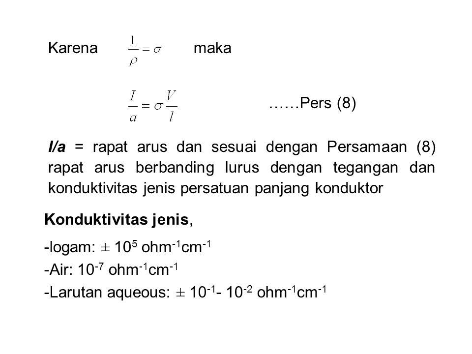 Karenamaka ……Pers (8) I/a = rapat arus dan sesuai dengan Persamaan (8) rapat arus berbanding lurus dengan tegangan dan konduktivitas jenis persatuan p