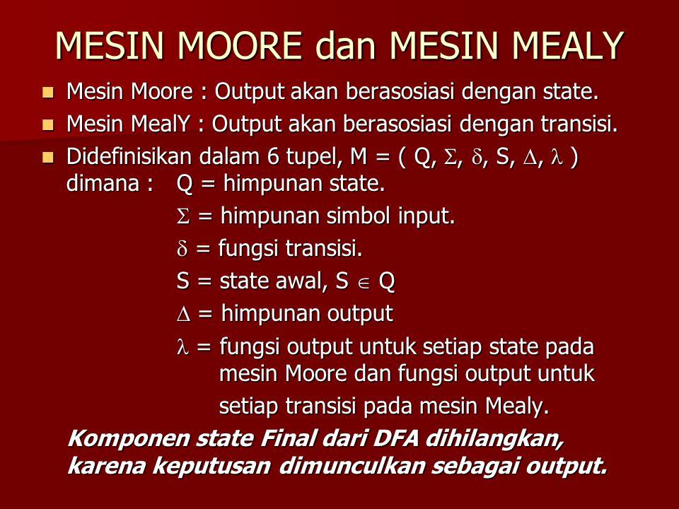 MESIN MOORE dan MESIN MEALY Mesin Moore : Output akan berasosiasi dengan state. Mesin Moore : Output akan berasosiasi dengan state. Mesin MealY : Outp