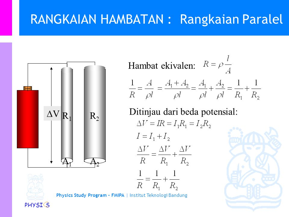 Physics Study Program - FMIPA | Institut Teknologi Bandung PHYSI S RANGKAIAN HAMBATAN : Rangkaian Seri + VV R2R2 A R1R1 A Hambat ekivalen: l = l 1 +