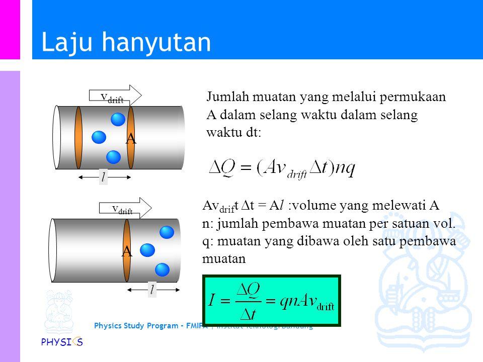 Physics Study Program - FMIPA | Institut Teknologi Bandung PHYSI S Apakah laju hanyutan itu ? Contoh: setiap lebah bergerak secara acak dengan laju sa