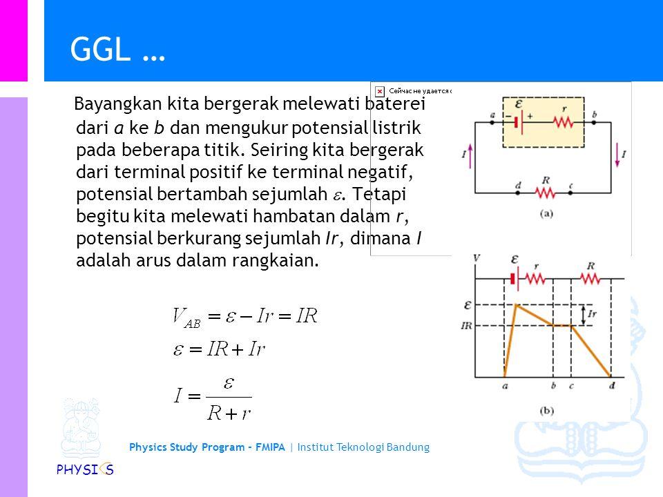 Physics Study Program - FMIPA | Institut Teknologi Bandung PHYSI S Gaya Gerak Listrik (GGL) Tinjau suatu rangkaian tertutup Sumber GGL mempunyai hamba