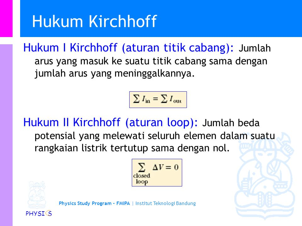Physics Study Program - FMIPA | Institut Teknologi Bandung PHYSI S Hukum Kirchhoff