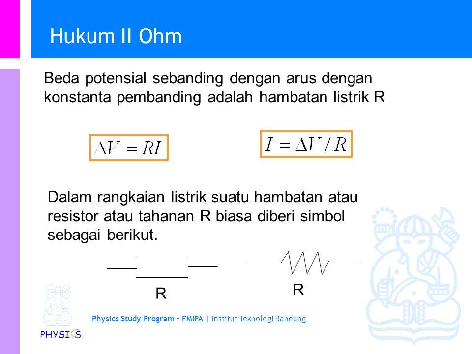 Physics Study Program - FMIPA | Institut Teknologi Bandung PHYSI S Hambatan Gerak elektron sebagai pembawa arus listrik dalam bahan mendapat hambatan