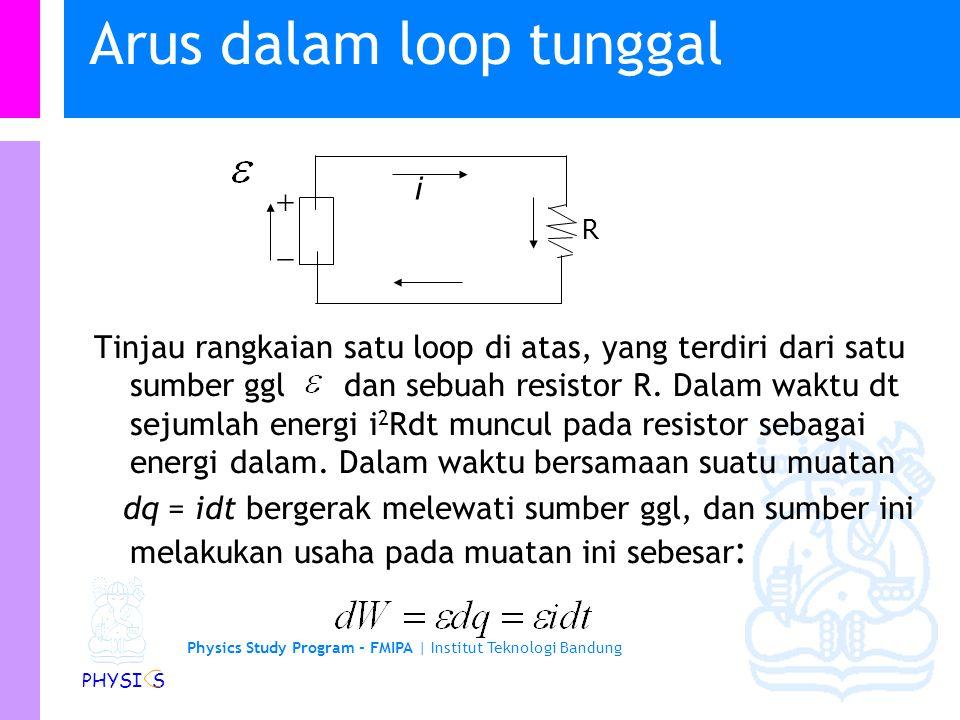 Physics Study Program - FMIPA | Institut Teknologi Bandung PHYSI S Hk Kirchhoff untuk loop V AA =  IR -  ε V AA = 0  IR -  ε = 0  IR =  ε Hukum