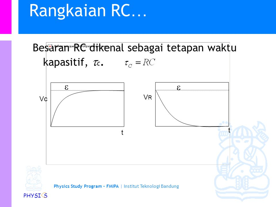 Physics Study Program - FMIPA | Institut Teknologi Bandung PHYSI S Rangkaian RC … Persamaan (4) dibagi dengan dt, diperoleh: Atau Pers. (5) dapat ditu