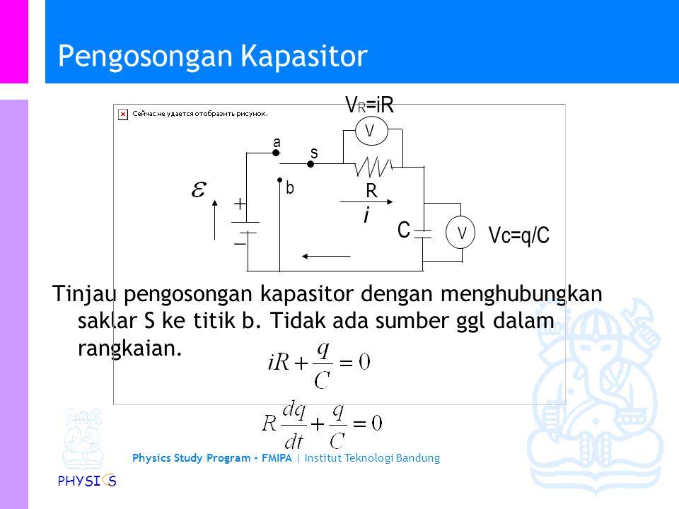Physics Study Program - FMIPA | Institut Teknologi Bandung PHYSI S Tetapan Waktu Mengisi kapasitor Tetapan waktu,  0  0.5Q 1.0Q Muatan kapasit