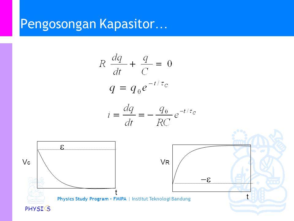 Physics Study Program - FMIPA | Institut Teknologi Bandung PHYSI S Pengosongan Kapasitor Tinjau pengosongan kapasitor dengan menghubungkan saklar S ke