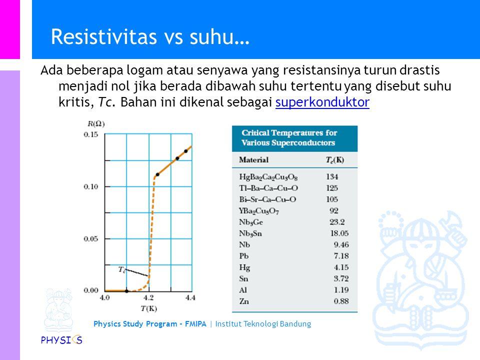 Physics Study Program - FMIPA | Institut Teknologi Bandung PHYSI S Resistivitas vs suhu… Resistivitas vs suhu untuk bahan logam seperti tembaga Resist