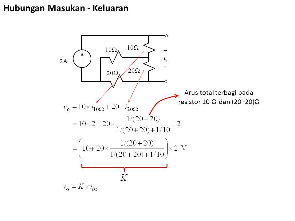Hubungan Masukan - Keluaran 2A 10  +vo+vo 20  10  Arus total terbagi pada resistor 10  dan (20+20) 