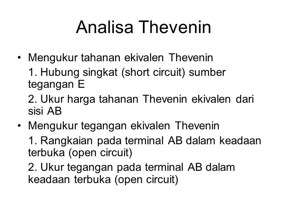 Analisa Thevenin Mengukur tahanan ekivalen Thevenin 1. Hubung singkat (short circuit) sumber tegangan E 2. Ukur harga tahanan Thevenin ekivalen dari s