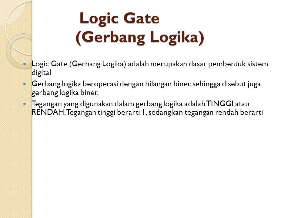 Logic Gate (Gerbang Logika) Logic Gate (Gerbang Logika) Logic Gate (Gerbang Logika) adalah merupakan dasar pembentuk sistem digital Gerbang logika ber