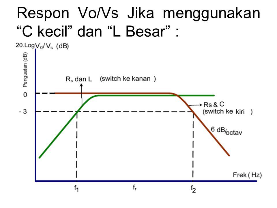 """Respon Vo/Vs Jika menggunakan """"C kecil"""" dan """"L Besar"""" :"""