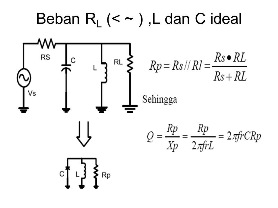 Beban R L (< ~ ),L dan C ideal