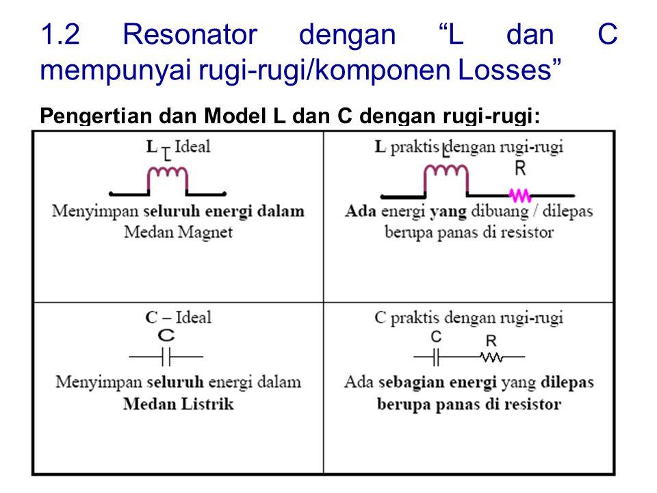 """1.2 Resonator dengan """"L dan C mempunyai rugi-rugi/komponen Losses"""" Pengertian dan Model L dan C dengan rugi-rugi:"""