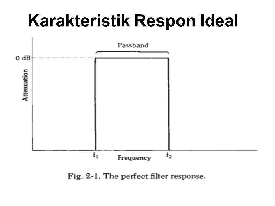 Karakteristik Respon Ideal