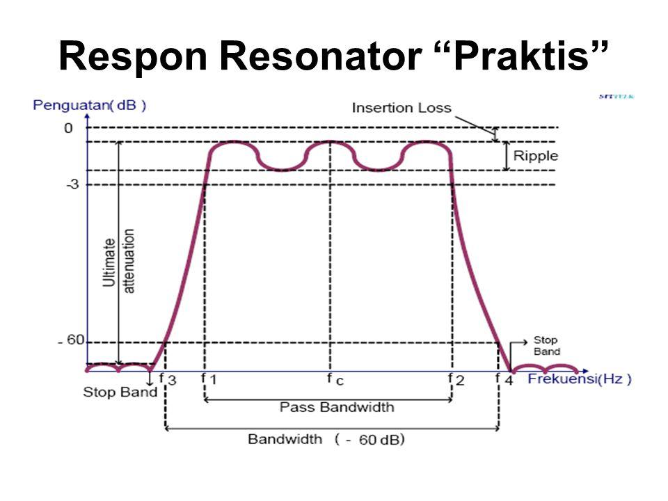 "Respon Resonator ""Praktis"""