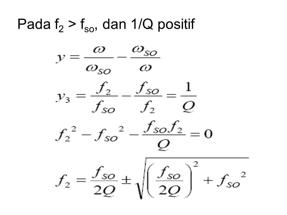 Pada f 2 > f so, dan 1/Q positif