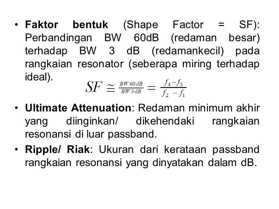 Faktor bentuk (Shape Factor = SF): Perbandingan BW 60dB (redaman besar) terhadap BW 3 dB (redamankecil) pada rangkaian resonator (seberapa miring terh