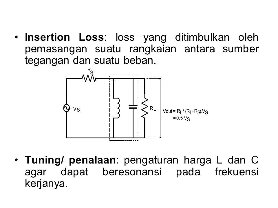 Insertion Loss: loss yang ditimbulkan oleh pemasangan suatu rangkaian antara sumber tegangan dan suatu beban. Tuning/ penalaan: pengaturan harga L dan