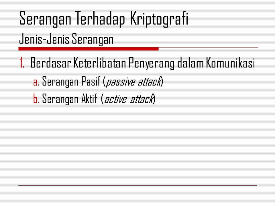 1.Berdasar Keterlibatan Penyerang dalam Komunikasi a.Serangan Pasif (passive attack) b.Serangan Aktif (active attack) Jenis-Jenis Serangan Serangan Terhadap Kriptografi