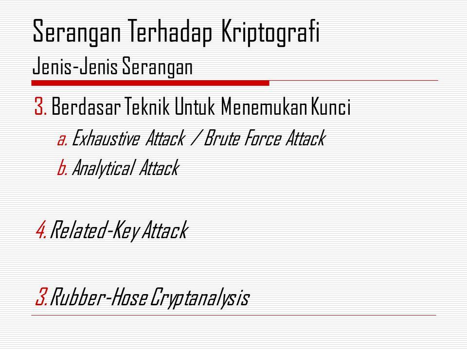 3.Berdasar Teknik Untuk Menemukan Kunci a.Exhaustive Attack / Brute Force Attack b.Analytical Attack 4.Related-Key Attack 3.Rubber-Hose Cryptanalysis Jenis-Jenis Serangan Serangan Terhadap Kriptografi