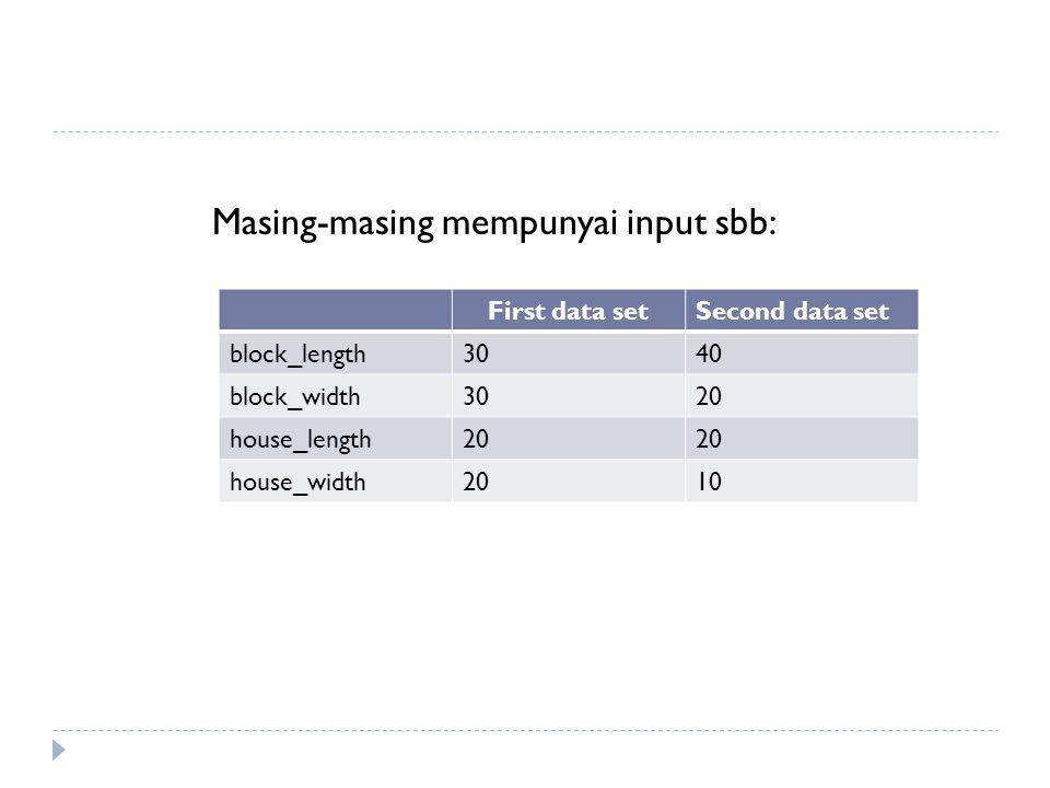 Masing-masing mempunyai input sbb: First data setSecond data set block_length3040 block_width3020 house_length20 house_width2010