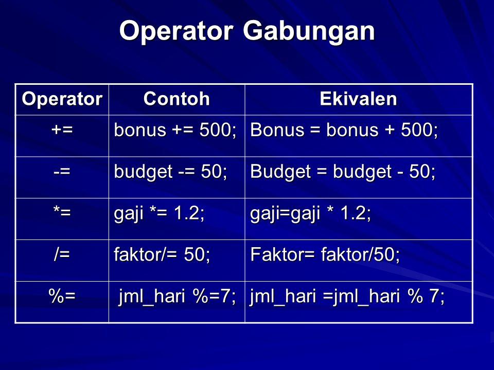 Operator Gabungan OperatorContohEkivalen += bonus += 500; Bonus = bonus + 500; -= budget -= 50; Budget = budget - 50; *= gaji *= 1.2; gaji=gaji * 1.2; /= faktor/= 50; Faktor= faktor/50; %= jml_hari %=7; jml_hari %=7; jml_hari =jml_hari % 7;