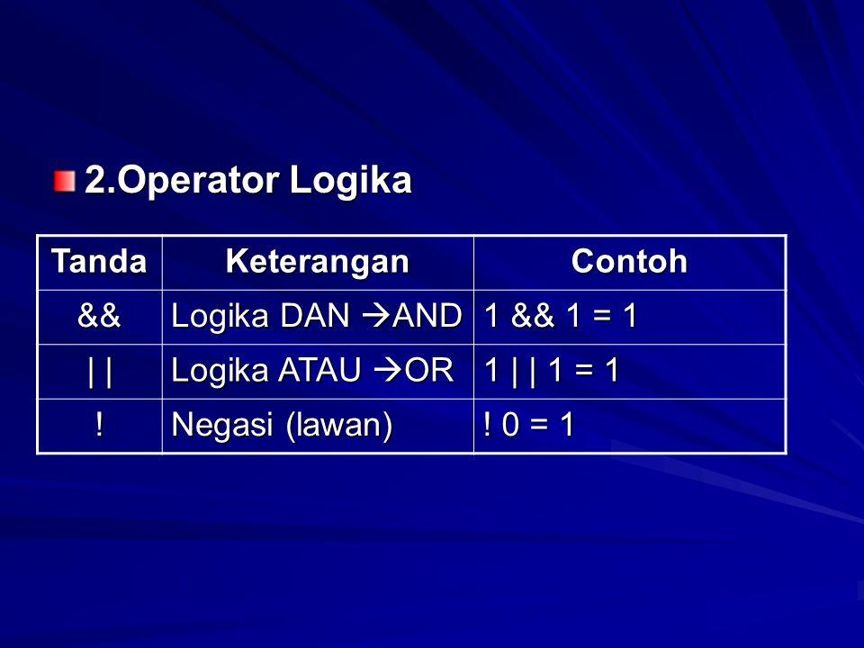 2.Operator Logika TandaKeteranganContoh && Logika DAN  AND 1 && 1 = 1 | | Logika ATAU  OR 1 | | 1 = 1 ! Negasi (lawan) ! 0 = 1