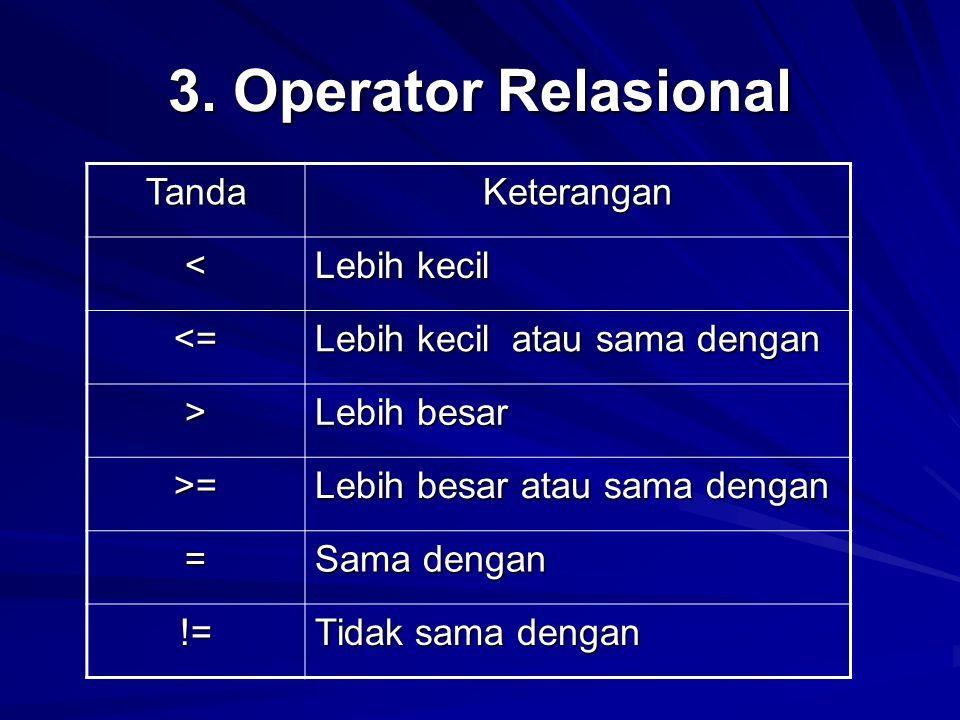 3. Operator Relasional TandaKeterangan < Lebih kecil <= Lebih kecil atau sama dengan > Lebih besar >= Lebih besar atau sama dengan = Sama dengan != Ti