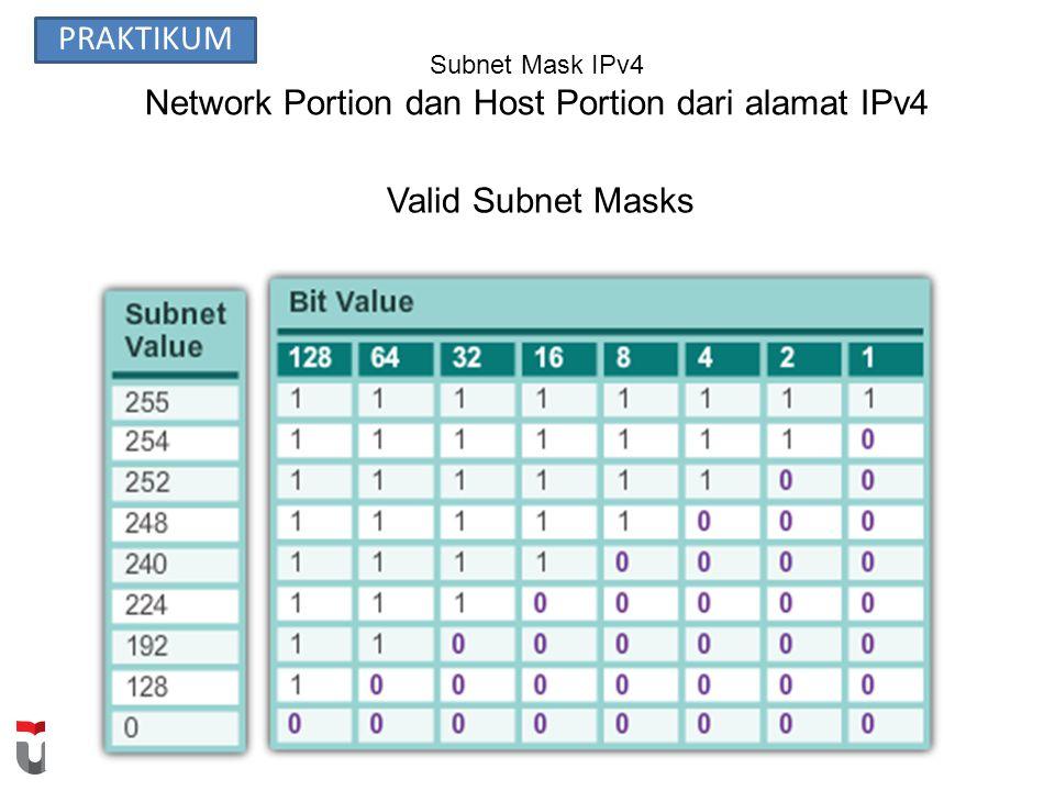 Subnet Mask IPv4 Network Portion dan Host Portion dari alamat IPv4 Valid Subnet Masks PRAKTIKUM