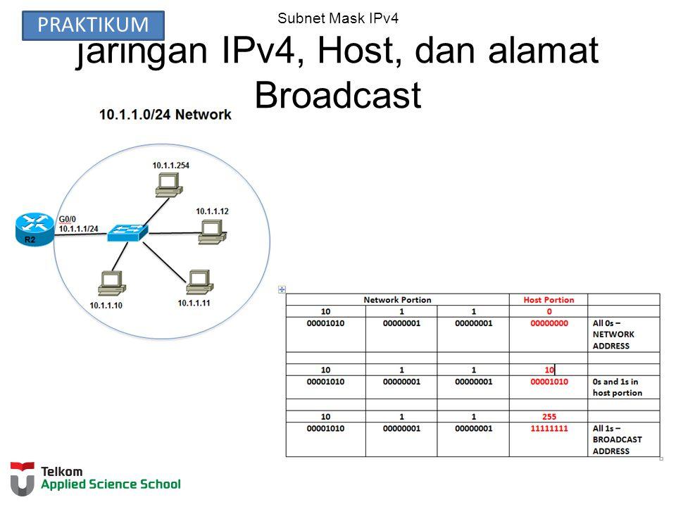 Subnet Mask IPv4 jaringan IPv4, Host, dan alamat Broadcast PRAKTIKUM