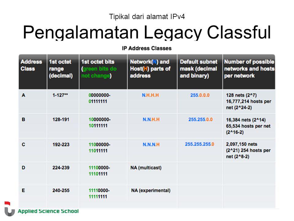 Tipikal dari alamat IPv4 Pengalamatan Legacy Classful