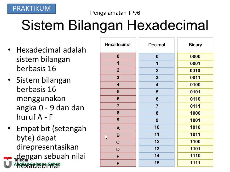 Pengalamatan IPv6 Sistem Bilangan Hexadecimal Hexadecimal adalah sistem bilangan berbasis 16 Sistem bilangan berbasis 16 menggunakan angka 0 - 9 dan dan huruf A - F Empat bit (setengah byte) dapat direpresentasikan dengan sebuah nilai hexadecimal PRAKTIKUM