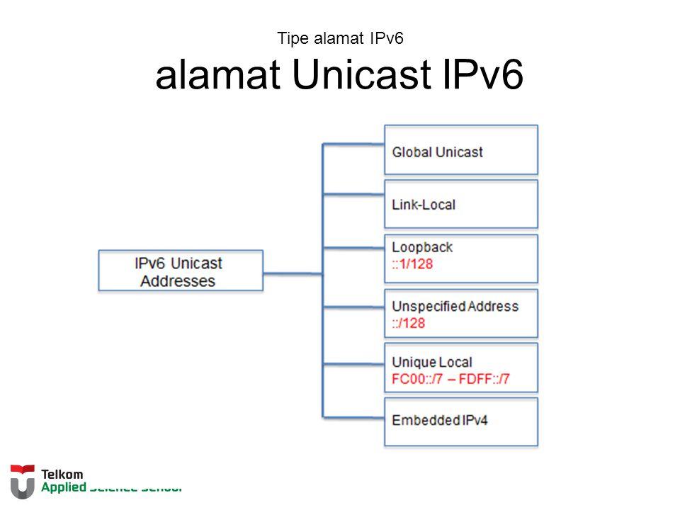 Tipe alamat IPv6 alamat Unicast IPv6