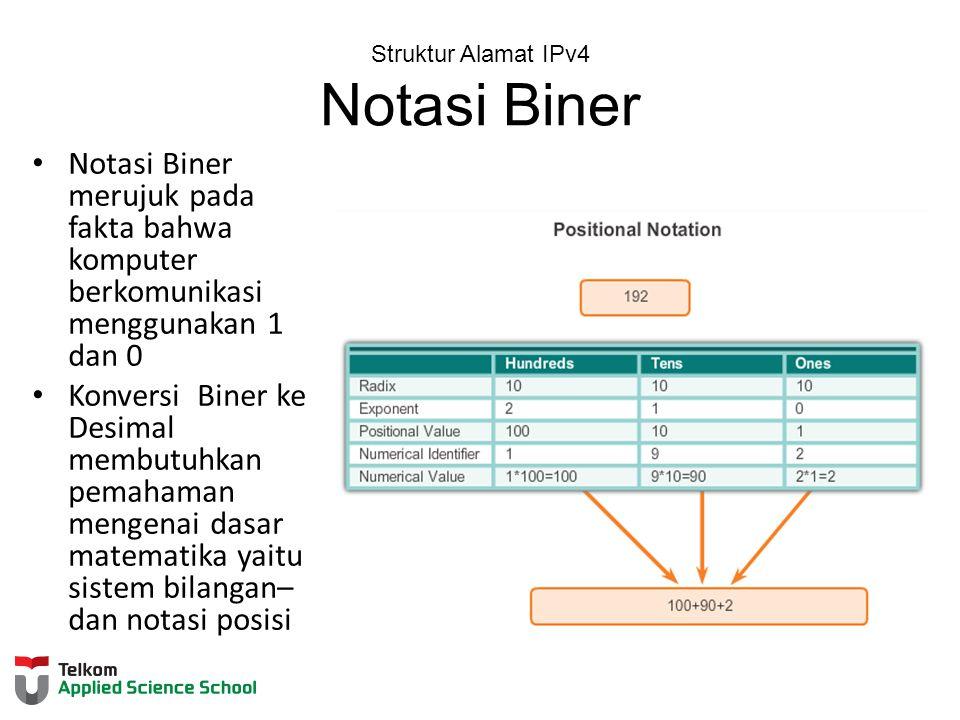 Struktur Alamat IPv4 Notasi Biner Notasi Biner merujuk pada fakta bahwa komputer berkomunikasi menggunakan 1 dan 0 Konversi Biner ke Desimal membutuhkan pemahaman mengenai dasar matematika yaitu sistem bilangan– dan notasi posisi